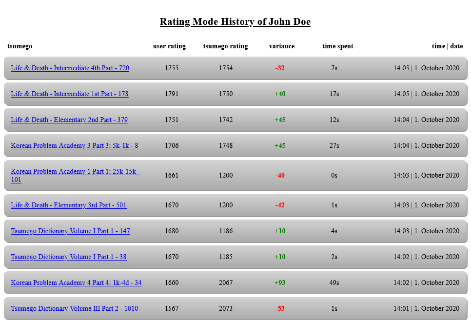 Rating Mode History page
